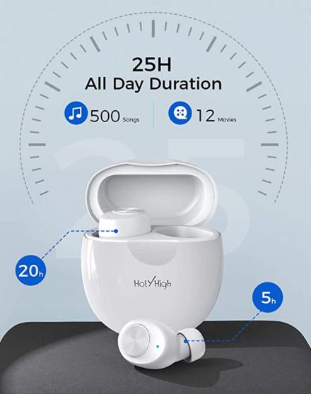 holyhigh-wireless-bluetooth-headset-2209-waterproof-stereo-audio-2021-5-21